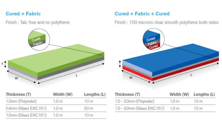 fabric_sheet1