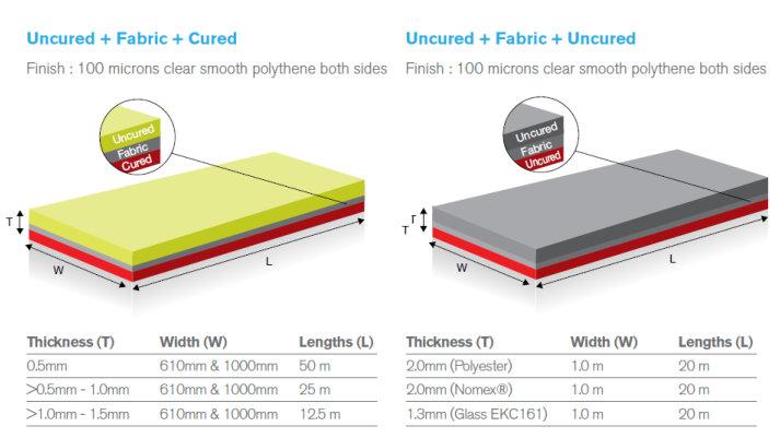 fabric_sheet3